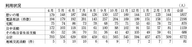 urawa_katudou